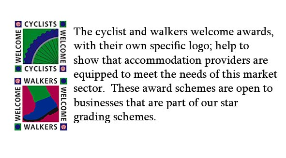 Explanation of cycling and walking logos